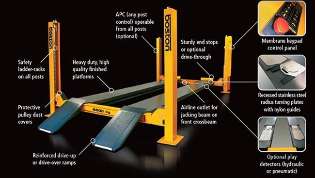4post lift